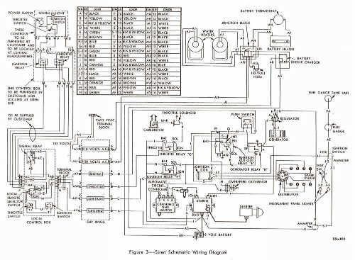VictorySiren.com - Chrysler Air Raid Siren Maintenance Manual